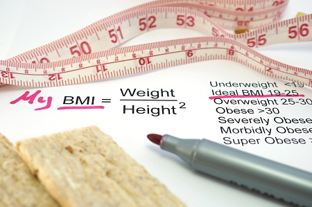Idea BMI image with tape measure