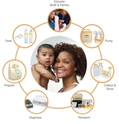 Complete Breastmilk Support System Image